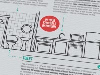 Tips for preventing water damage by Tom Ovens