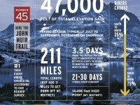 Hike the John Muir Trail on Inspirationde